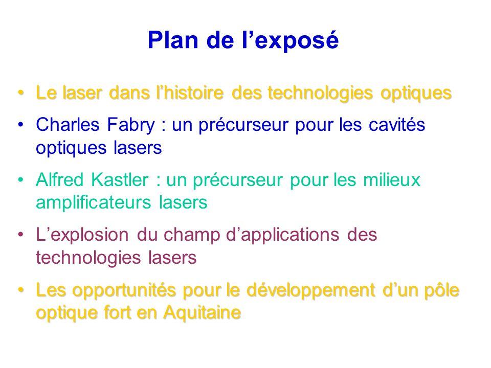 Plan de lexposé Le laser dans lhistoire des technologies optiquesLe laser dans lhistoire des technologies optiques Charles Fabry : un précurseur pour