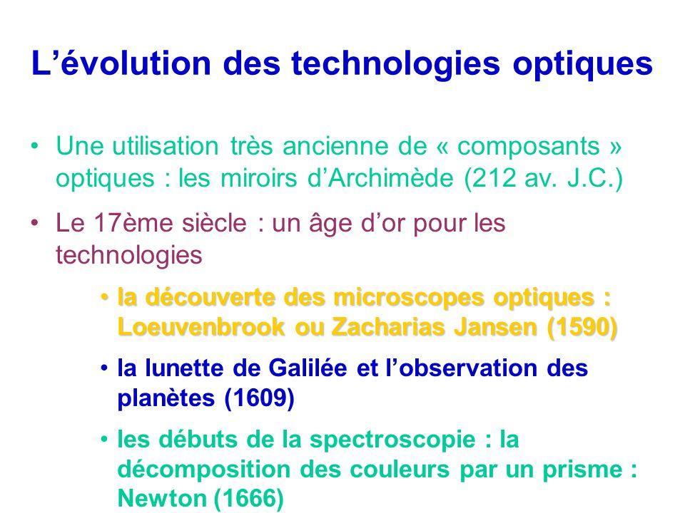 Lévolution des technologies optiques Une utilisation très ancienne de « composants » optiques : les miroirs dArchimède (212 av. J.C.) Le 17ème siècle