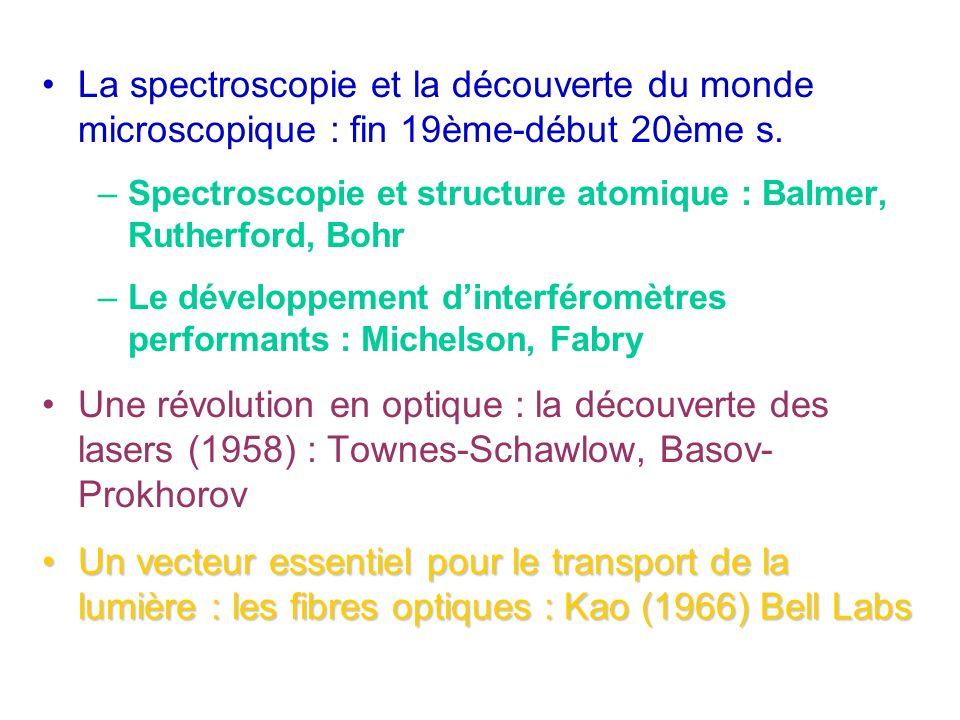 La spectroscopie et la découverte du monde microscopique : fin 19ème-début 20ème s. –Spectroscopie et structure atomique : Balmer, Rutherford, Bohr –L