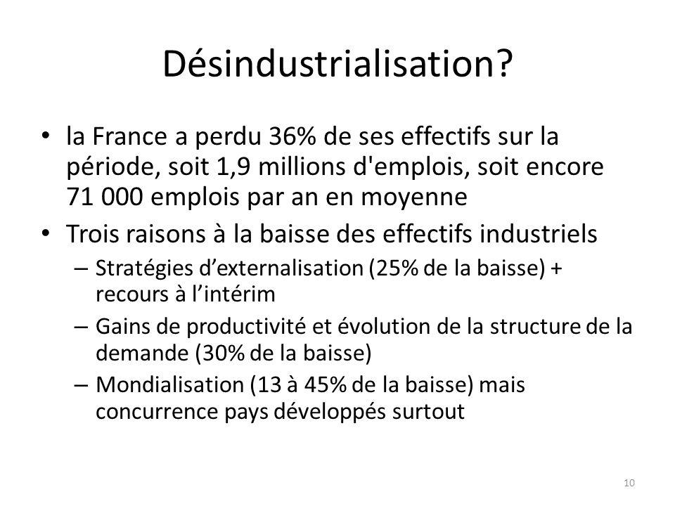Désindustrialisation? la France a perdu 36% de ses effectifs sur la période, soit 1,9 millions d'emplois, soit encore 71 000 emplois par an en moyenne