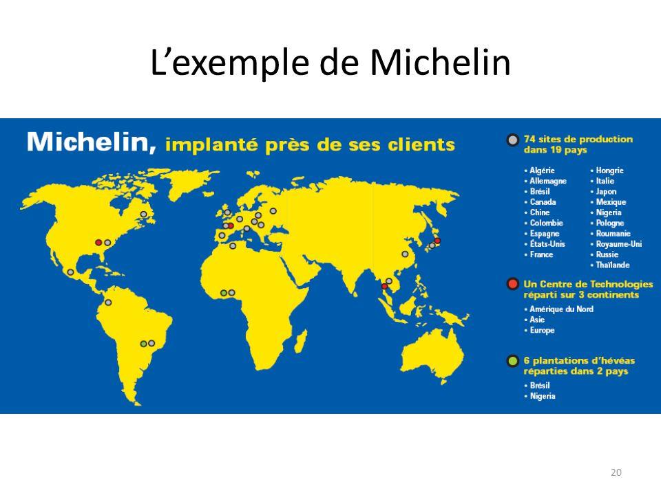 Lexemple de Michelin 20