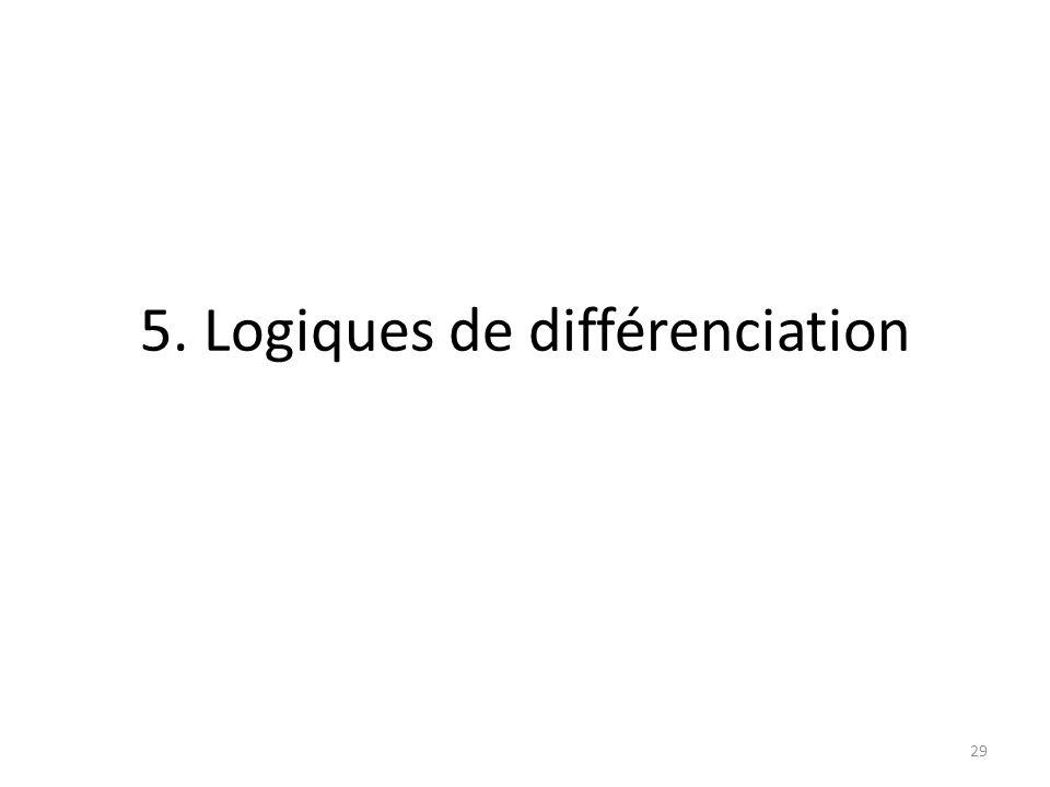 5. Logiques de différenciation 29