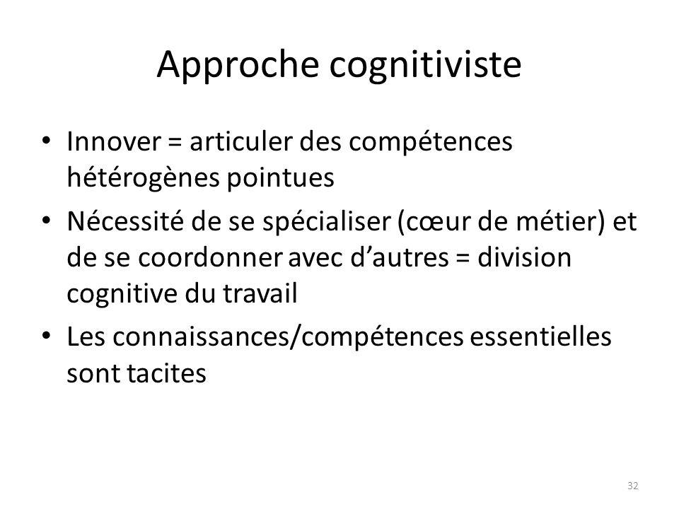 Approche cognitiviste Innover = articuler des compétences hétérogènes pointues Nécessité de se spécialiser (cœur de métier) et de se coordonner avec d