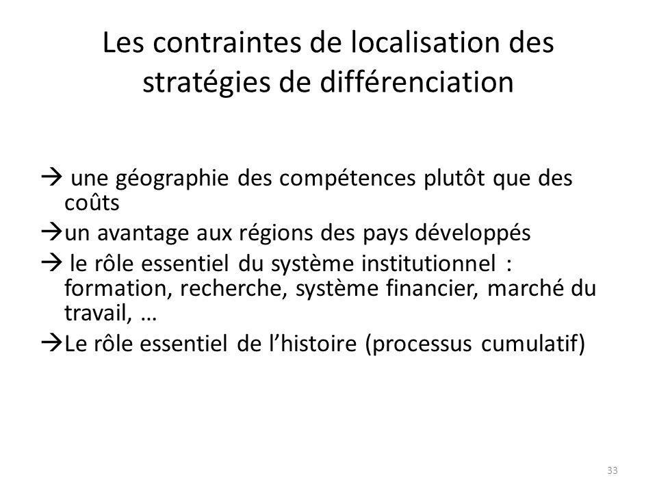 Les contraintes de localisation des stratégies de différenciation une géographie des compétences plutôt que des coûts un avantage aux régions des pays