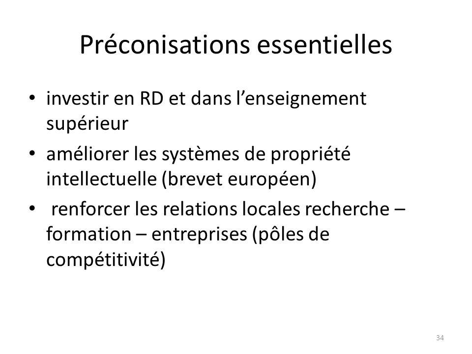 Préconisations essentielles investir en RD et dans lenseignement supérieur améliorer les systèmes de propriété intellectuelle (brevet européen) renfor