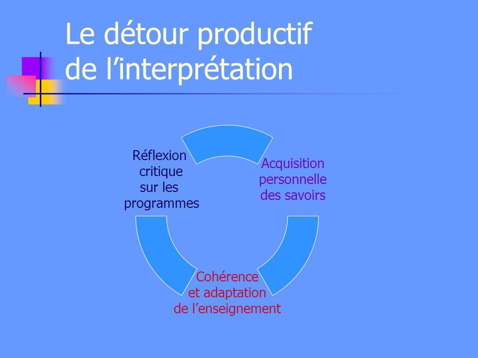 Le détour productif de linterprétation Acquisition personnelle des savoirs Cohérence et adaptation de lenseignement Réflexion critique sur les program