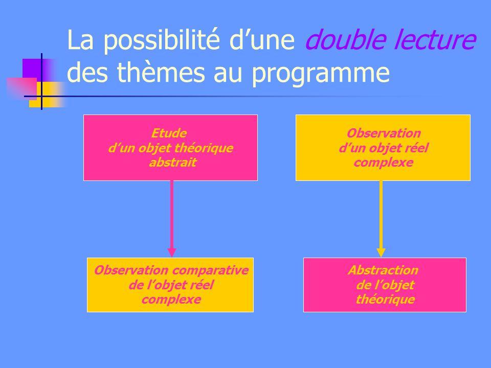 La possibilité dune double lecture des thèmes au programme Etude dun objet théorique abstrait Observation comparative de lobjet réel complexe Observat