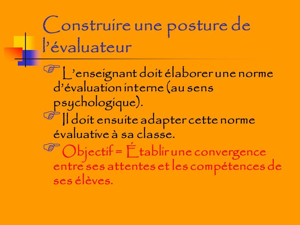 Construire une posture de lévaluateur Lenseignant doit élaborer une norme dévaluation interne (au sens psychologique). Il doit ensuite adapter cette n