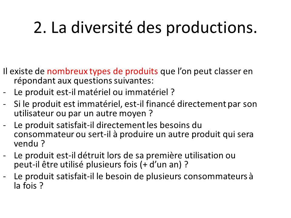 2. La diversité des productions.