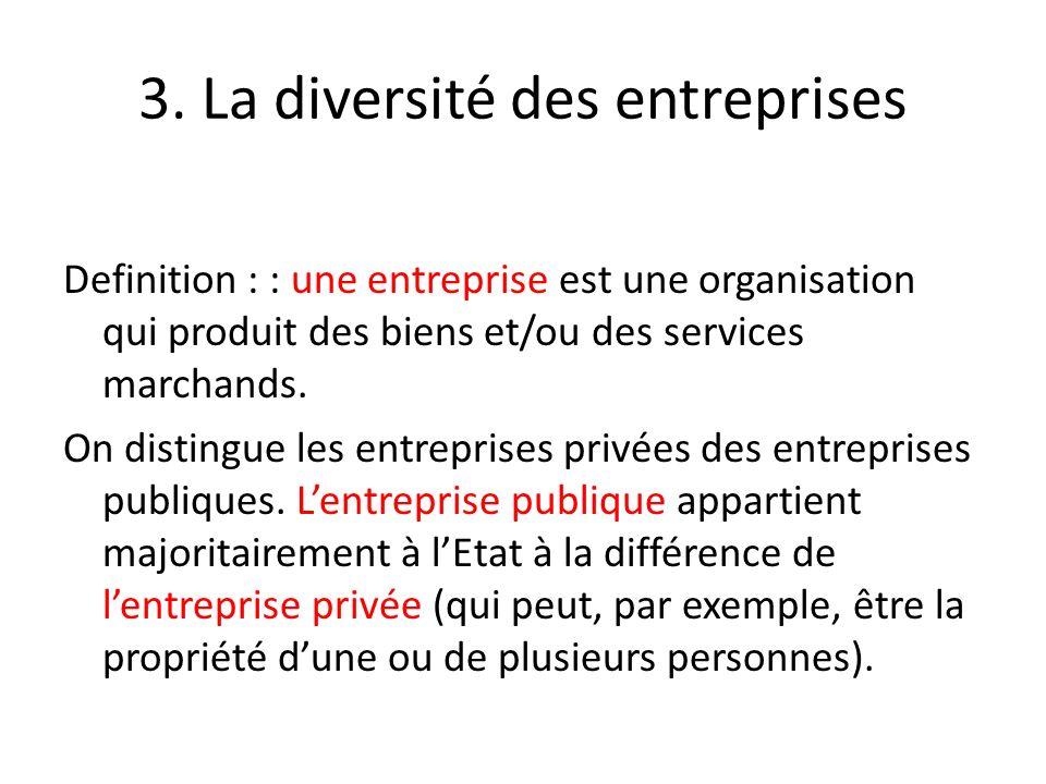 3. La diversité des entreprises Definition : : une entreprise est une organisation qui produit des biens et/ou des services marchands. On distingue le