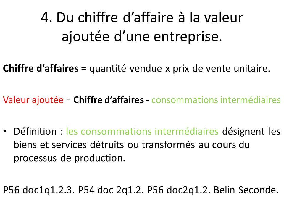 4. Du chiffre daffaire à la valeur ajoutée dune entreprise.