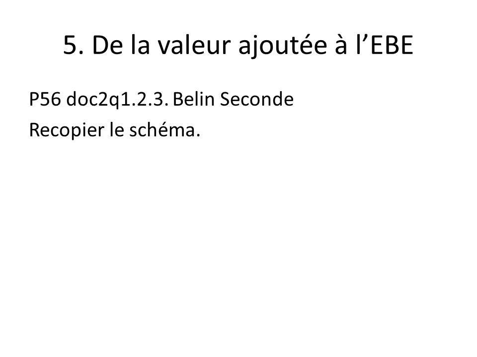 5. De la valeur ajoutée à lEBE P56 doc2q1.2.3. Belin Seconde Recopier le schéma.