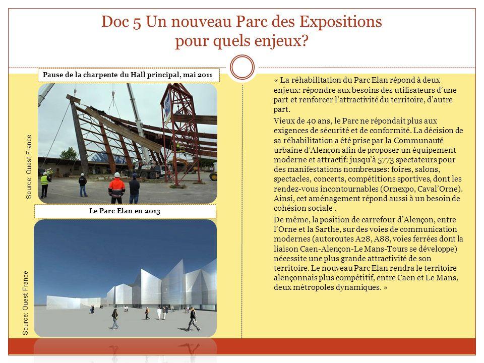 Doc 6: un projet durable Source: http://www.ville-alencon.fr http://www.ville-alencon.fr