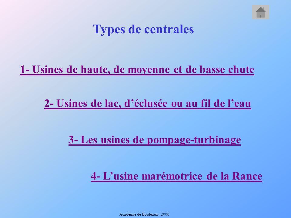 Types de centrales 4- Lusine marémotrice de la Rance 1- Usines de haute, de moyenne et de basse chute 2- Usines de lac, déclusée ou au fil de leau 3- Les usines de pompage-turbinage Académie de Bordeaux - 2000