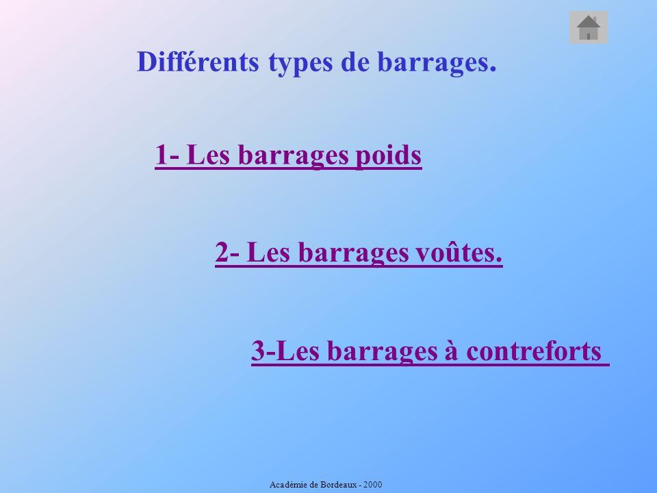 Différents types de barrages.1- Les barrages poids 2- Les barrages voûtes.