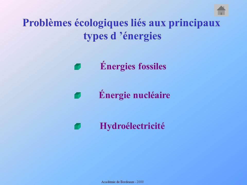 Différents types de barrages. 1- Les barrages poids 2- Les barrages voûtes. 3-Les barrages à contreforts Académie de Bordeaux - 2000