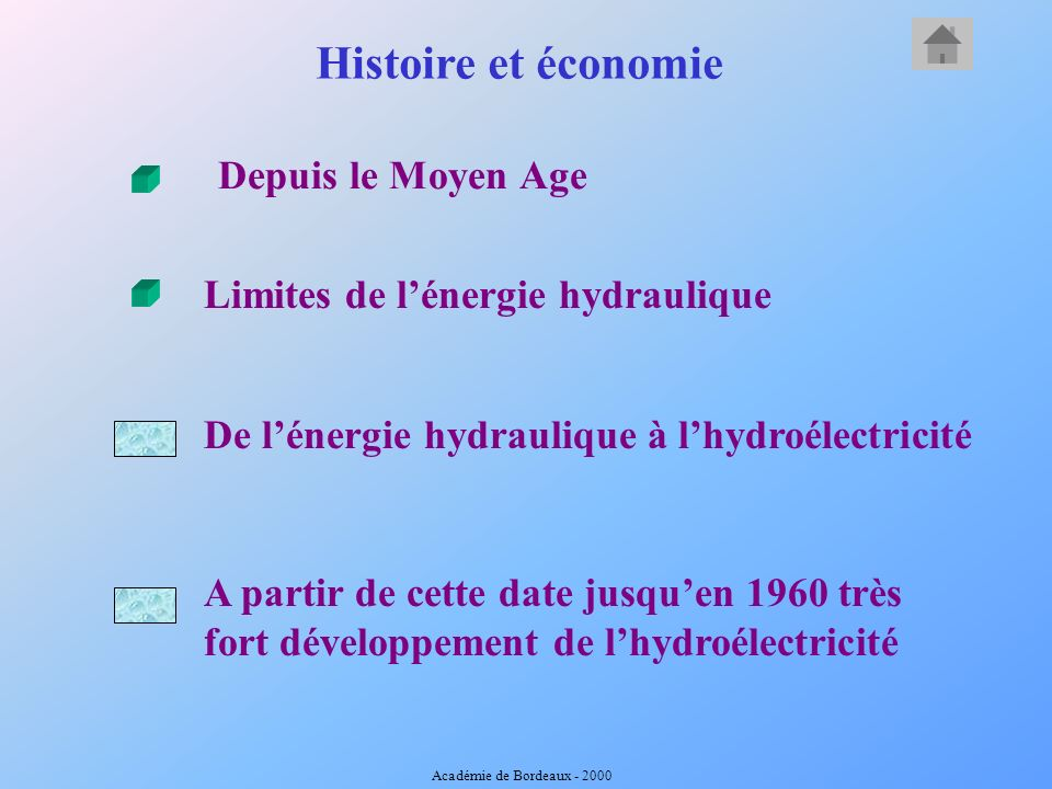Depuis le Moyen Age A partir de cette date jusquen 1960 très fort développement de lhydroélectricité De lénergie hydraulique à lhydroélectricité Limites de lénergie hydraulique Histoire et économie Académie de Bordeaux - 2000