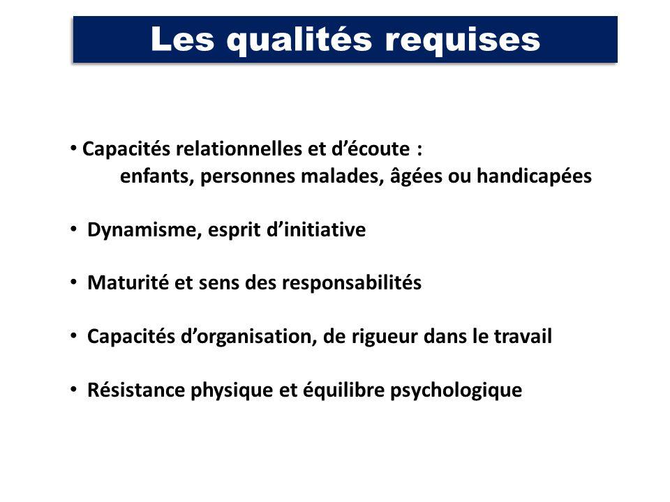 Les qualités requises Capacités relationnelles et découte : enfants, personnes malades, âgées ou handicapées Dynamisme, esprit dinitiative Maturité et