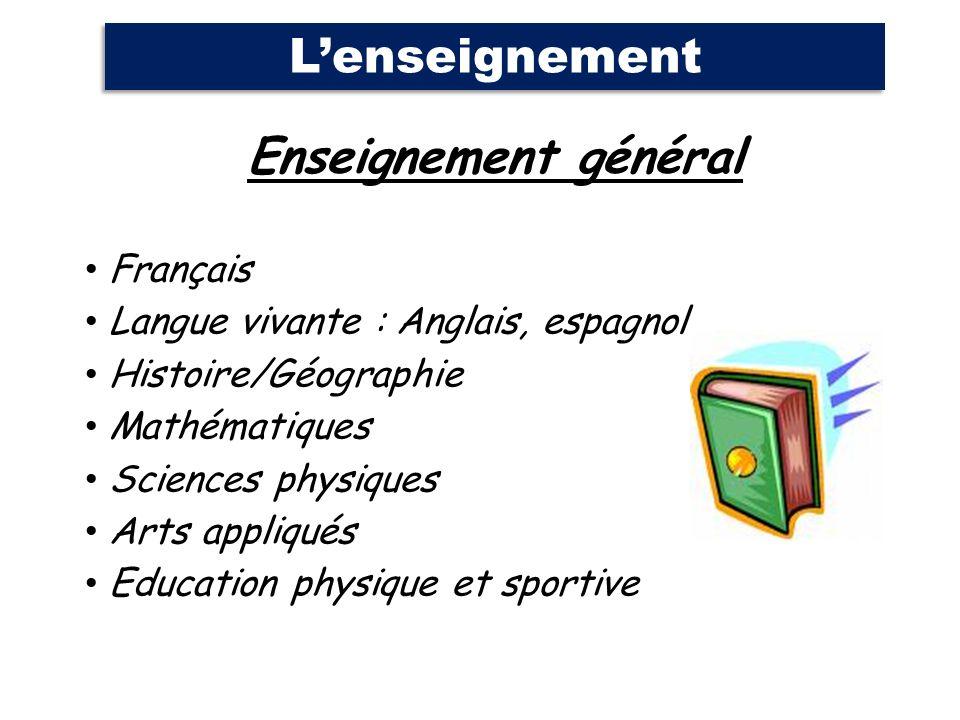 Enseignement général Français Langue vivante : Anglais, espagnol Histoire/Géographie Mathématiques Sciences physiques Arts appliqués Education physiqu
