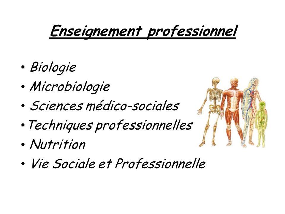 Enseignement professionnel Biologie Microbiologie Sciences médico-sociales Techniques professionnelles Nutrition Vie Sociale et Professionnelle