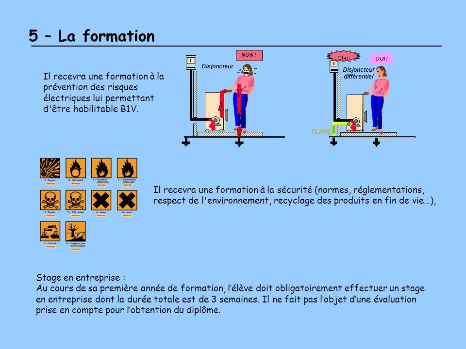 5 – La formation Il recevra une formation à la sécurité (normes, réglementations, respect de l'environnement, recyclage des produits en fin de vie…),