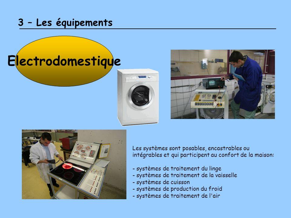 3 – Les équipements Electrodomestique Les systèmes sont posables, encastrables ou intégrables et qui participent au confort de la maison: - systèmes d