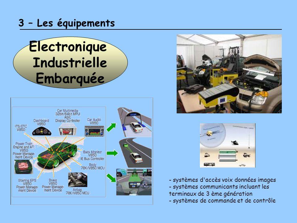 3 – Les équipements Electronique Industrielle Embarquée - systèmes d'accès voix données images - systèmes communicants incluant les terminaux de 3 ème