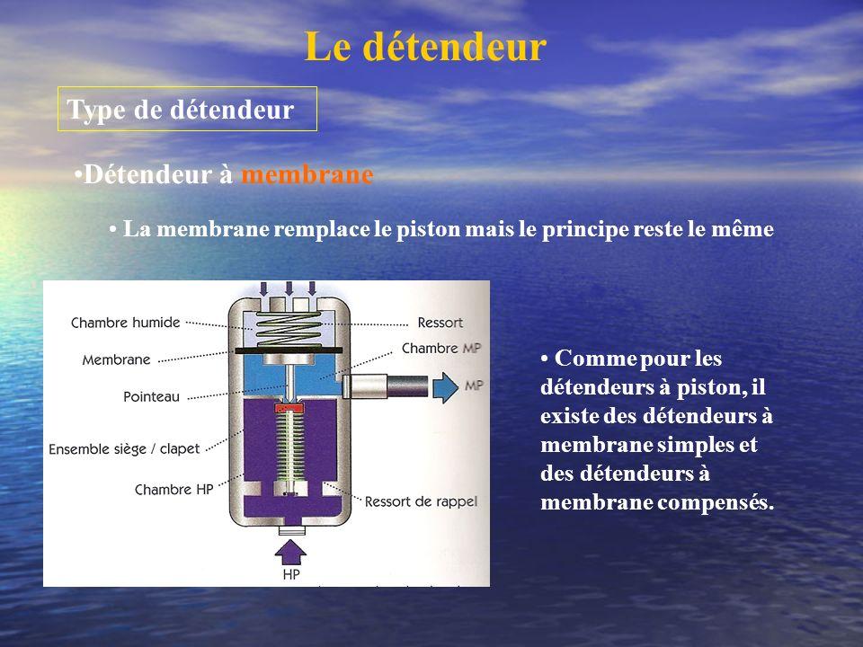 Le détendeur Détendeur à membrane La membrane remplace le piston mais le principe reste le même Comme pour les détendeurs à piston, il existe des déte