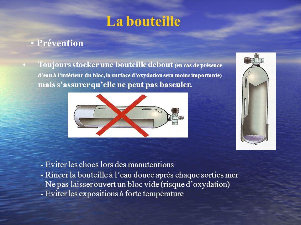 La bouteille Prévention Toujours stocker une bouteille debout (en cas de présence deau à lintérieur du bloc, la surface doxydation sera moins importan
