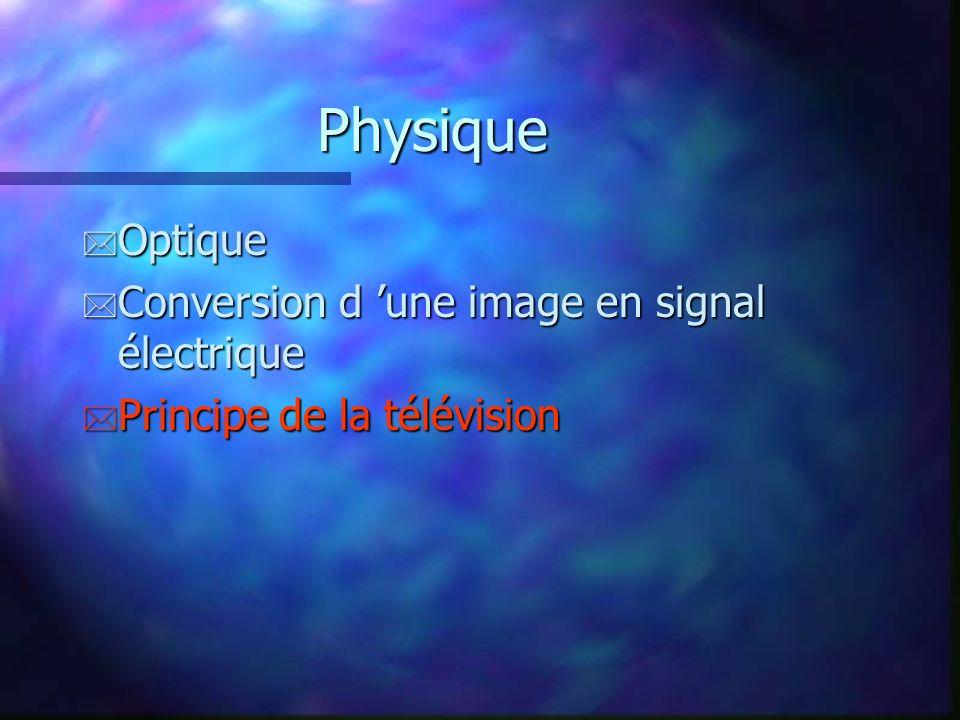 Physique * Optique * Conversion d une image en signal électrique