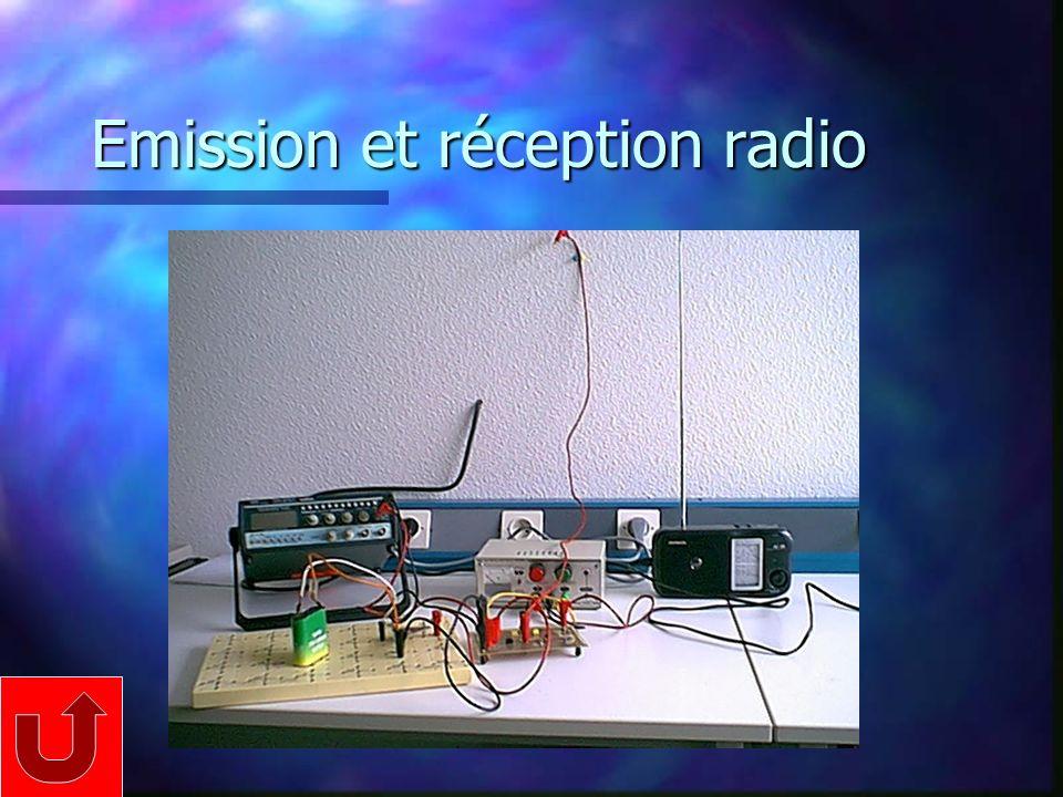 Physique * Optique * Conversion d une image vidéo en signal électrique * Principe de la télévision * Emission et réception radio