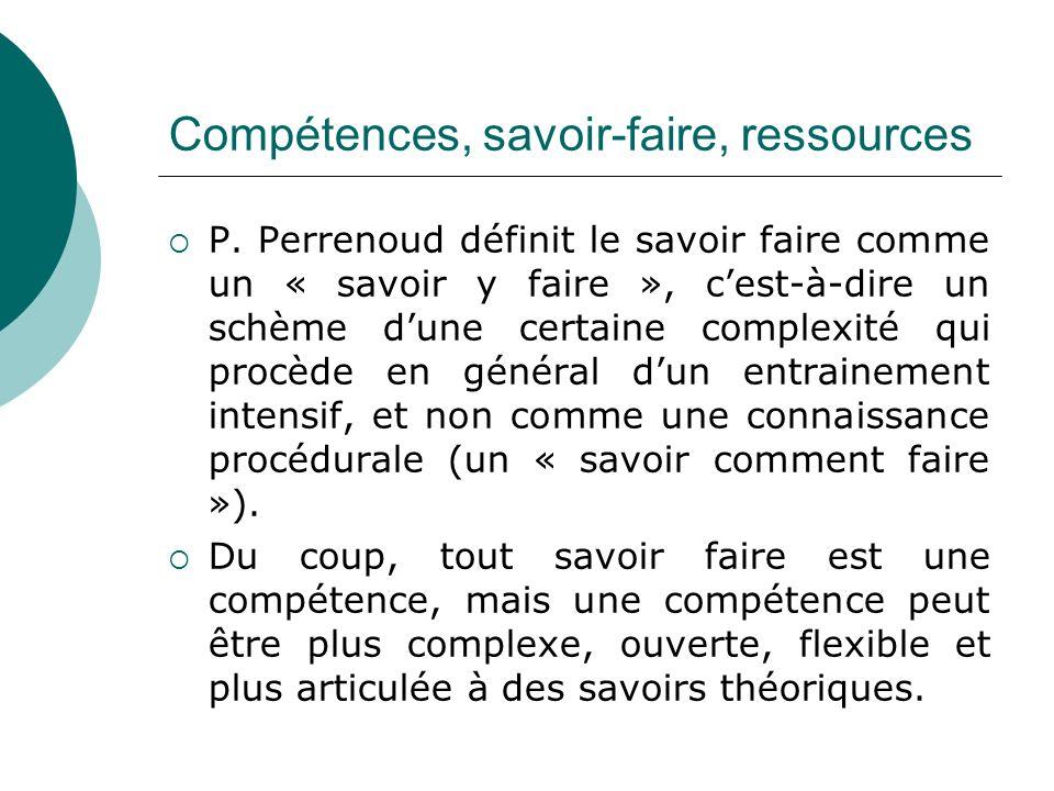 Compétences, savoir-faire, ressources P.