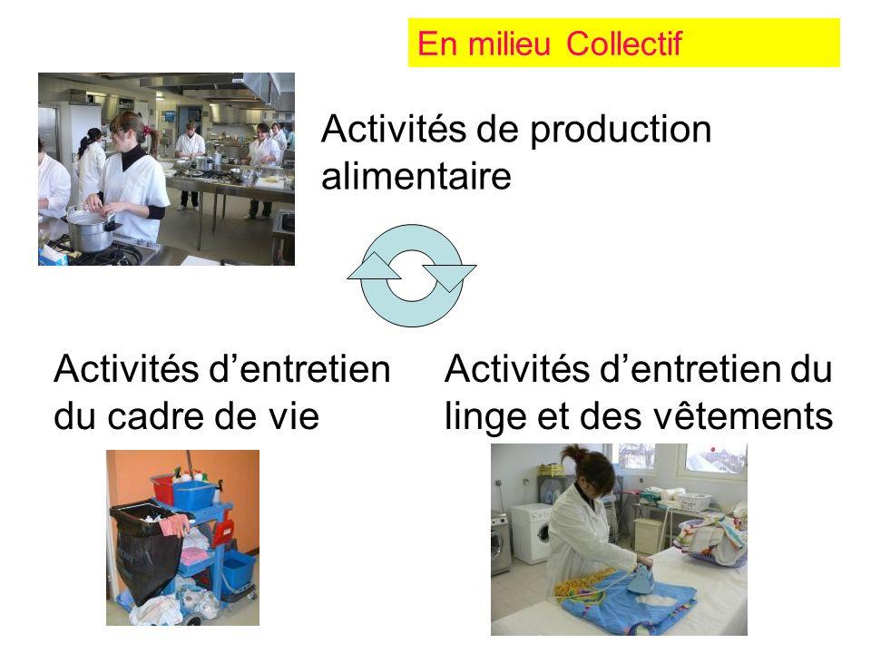 Activités de production alimentaire Activités dentretien du cadre de vie Activités dentretien du linge et des vêtements En milieu Collectif