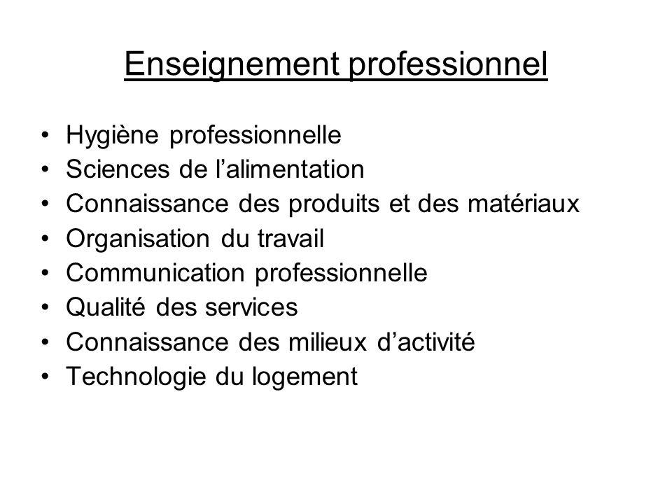 Enseignement professionnel Hygiène professionnelle Sciences de lalimentation Connaissance des produits et des matériaux Organisation du travail Commun