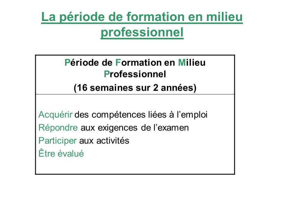 La période de formation en milieu professionnel Période de Formation en Milieu Professionnel (16 semaines sur 2 années) Acquérir des compétences liées
