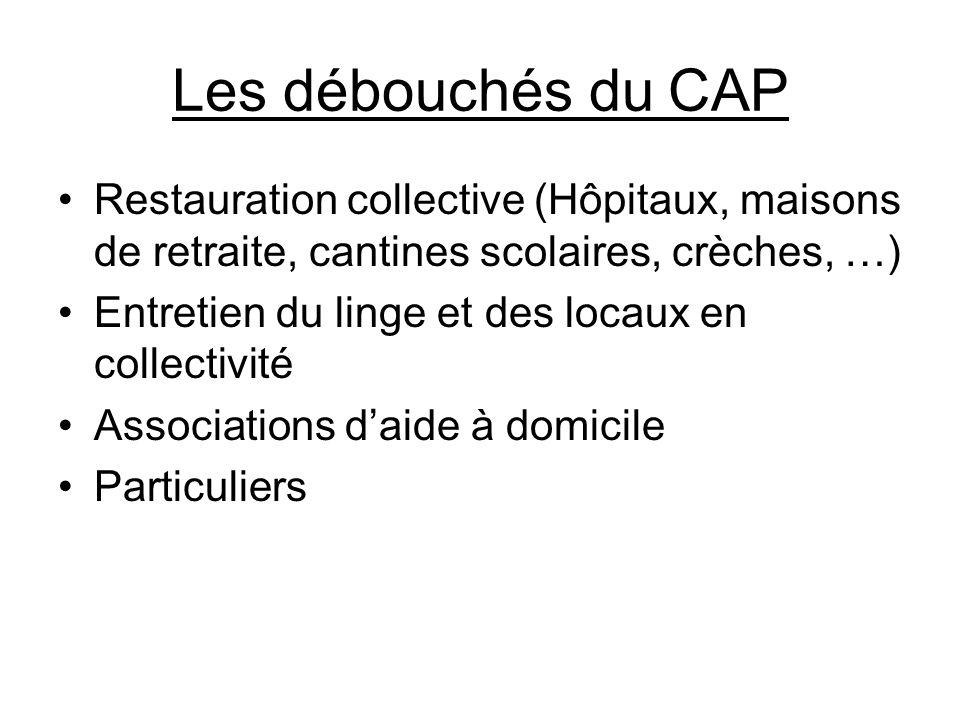 Les débouchés du CAP Restauration collective (Hôpitaux, maisons de retraite, cantines scolaires, crèches, …) Entretien du linge et des locaux en colle