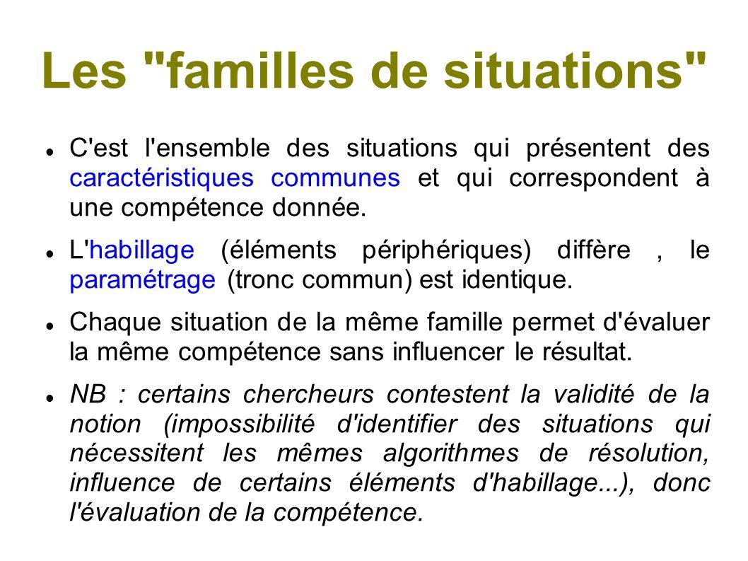 Vérification d une situation d évaluation Situation d évaluation = situation d intégration Elle met en jeu les apprentissages antérieurs.