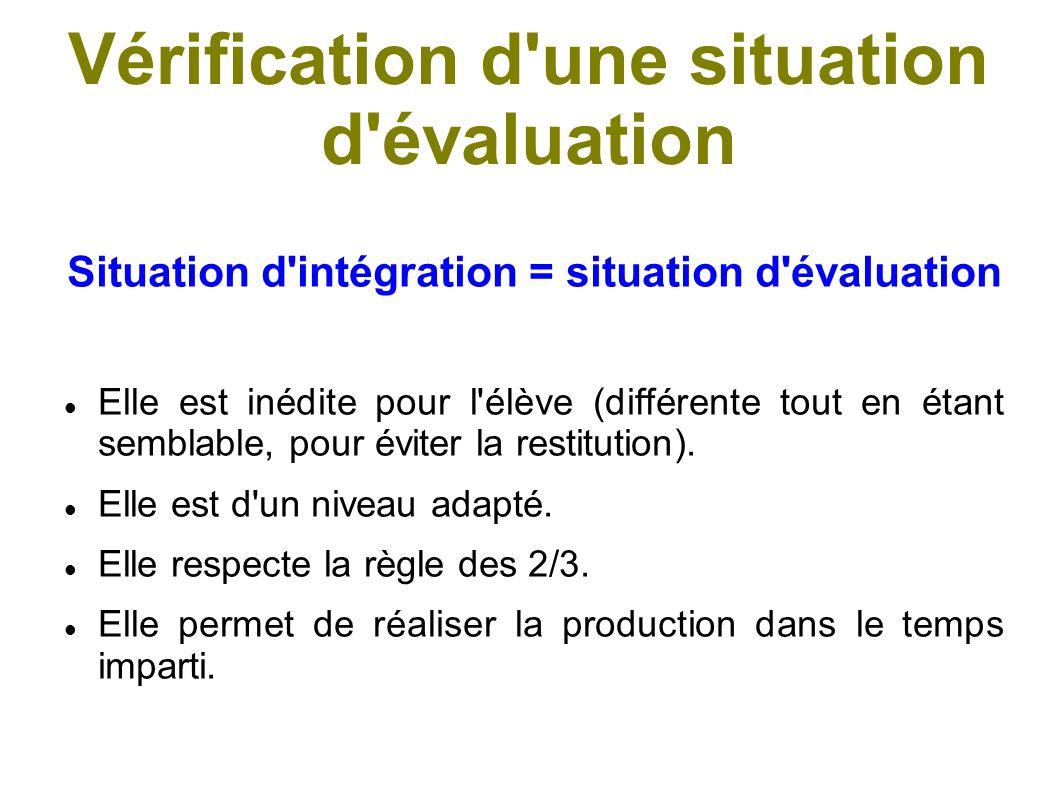 Vérification d une situation d évaluation Situation motivante Elle est significative et se réfère à un contexte que l élève connait.