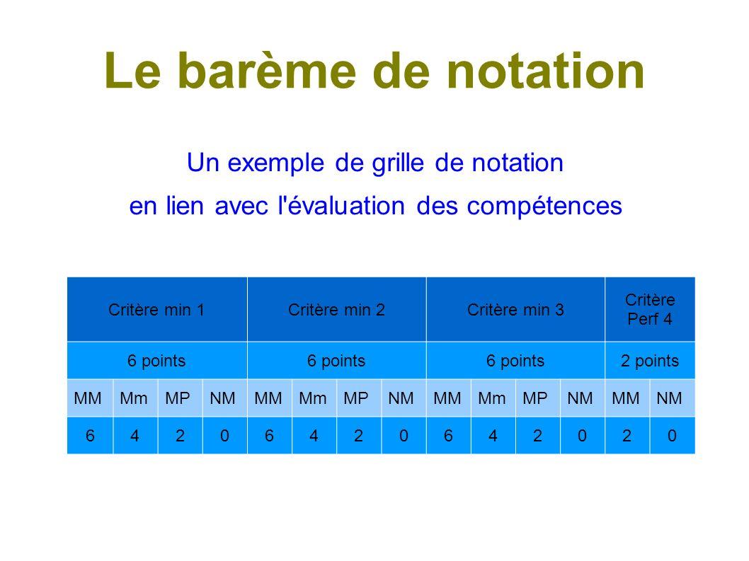 Le barème de notation Un exemple de grille de notation en lien avec l'évaluation des compétences Critère min 1Critère min 2Critère min 3 Critère Perf