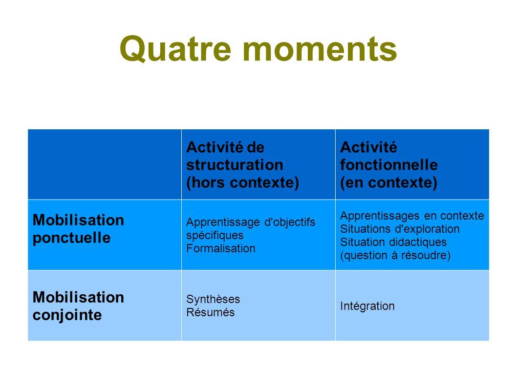 Un processus Activité de structuration Activité fonctionnelle Mobilisation ponctuelle 2 - Analyser1 - Explorer Mobilisation conjointe 3 - Synthétiser4 - Réinvestir