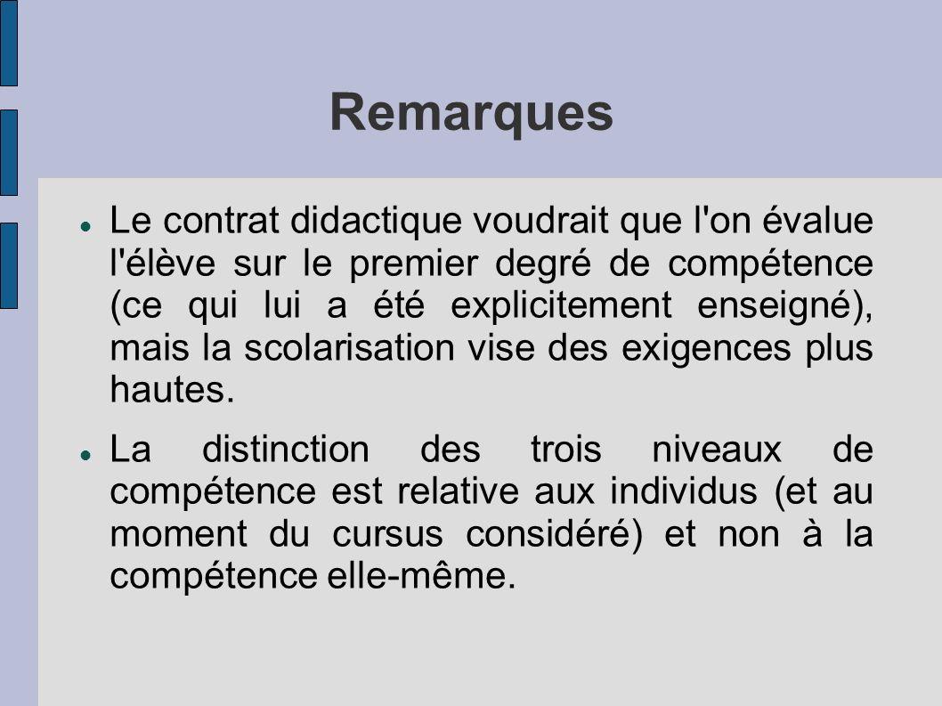Remarques Le contrat didactique voudrait que l on évalue l élève sur le premier degré de compétence (ce qui lui a été explicitement enseigné), mais la scolarisation vise des exigences plus hautes.