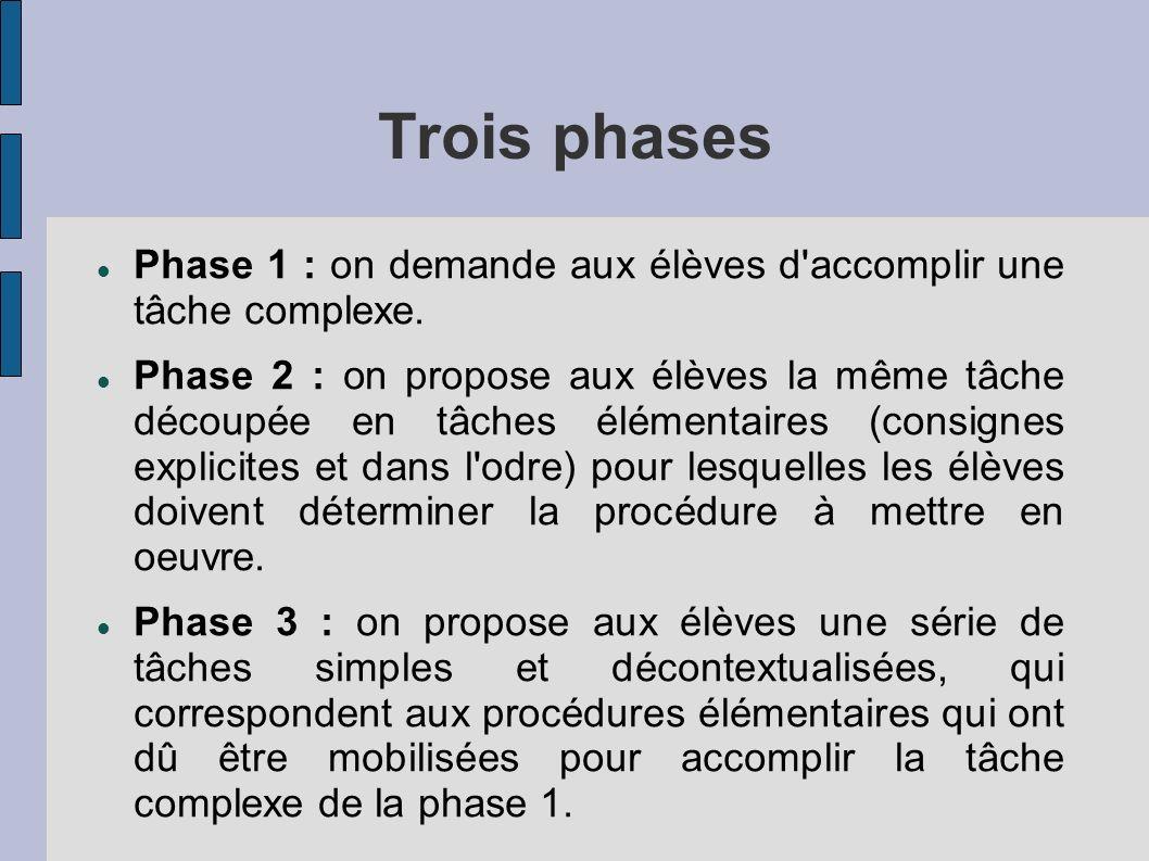 Trois phases Phase 1 : on demande aux élèves d'accomplir une tâche complexe. Phase 2 : on propose aux élèves la même tâche découpée en tâches élémenta