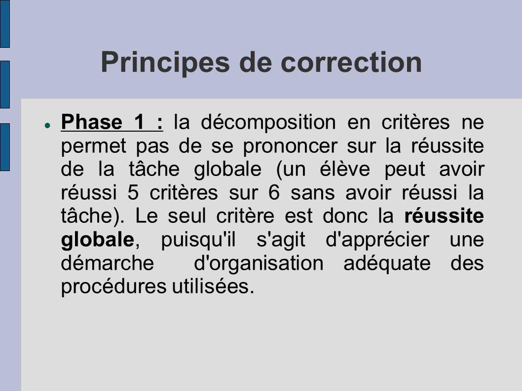 Principes de correction Phase 1 : la décomposition en critères ne permet pas de se prononcer sur la réussite de la tâche globale (un élève peut avoir réussi 5 critères sur 6 sans avoir réussi la tâche).