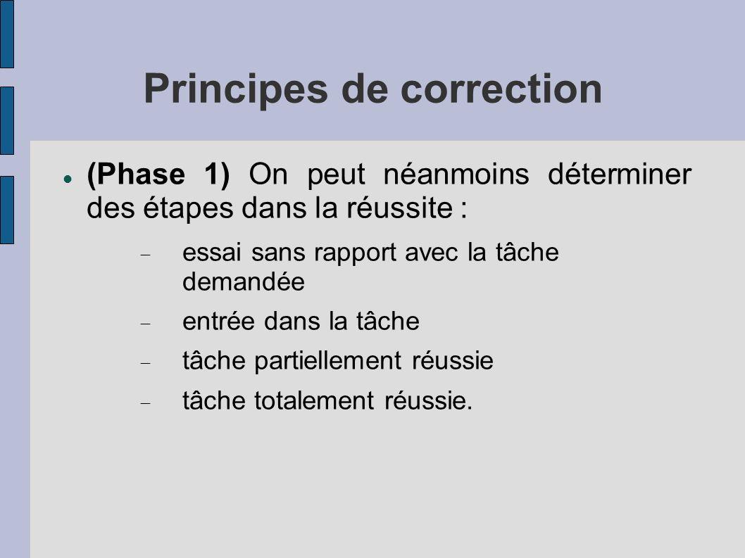 Principes de correction (Phase 1) On peut néanmoins déterminer des étapes dans la réussite : essai sans rapport avec la tâche demandée entrée dans la tâche tâche partiellement réussie tâche totalement réussie.