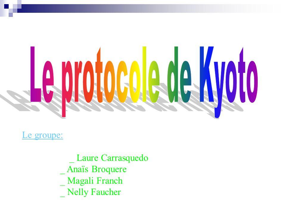 Le protocole de Kyoto est destiné à réduire les productions des gaz à effet de serre.
