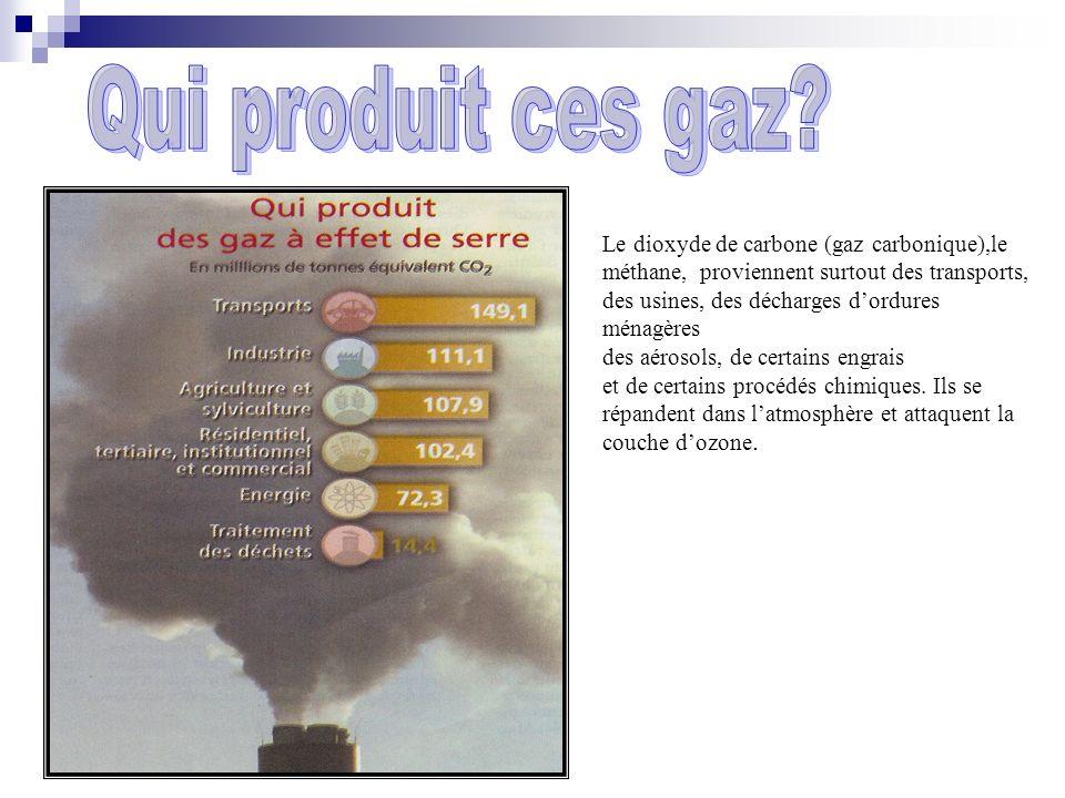 Le dioxyde de carbone (gaz carbonique),le méthane, proviennent surtout des transports, des usines, des décharges dordures ménagères des aérosols, de certains engrais et de certains procédés chimiques.