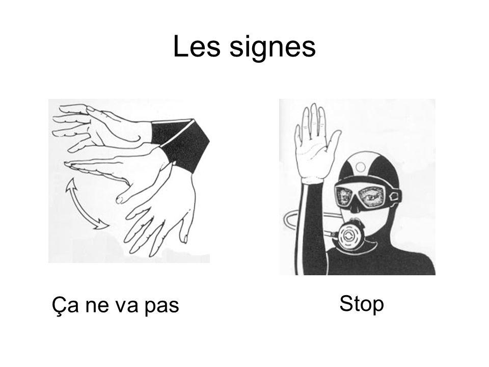 Les signes Ça ne va pas Stop