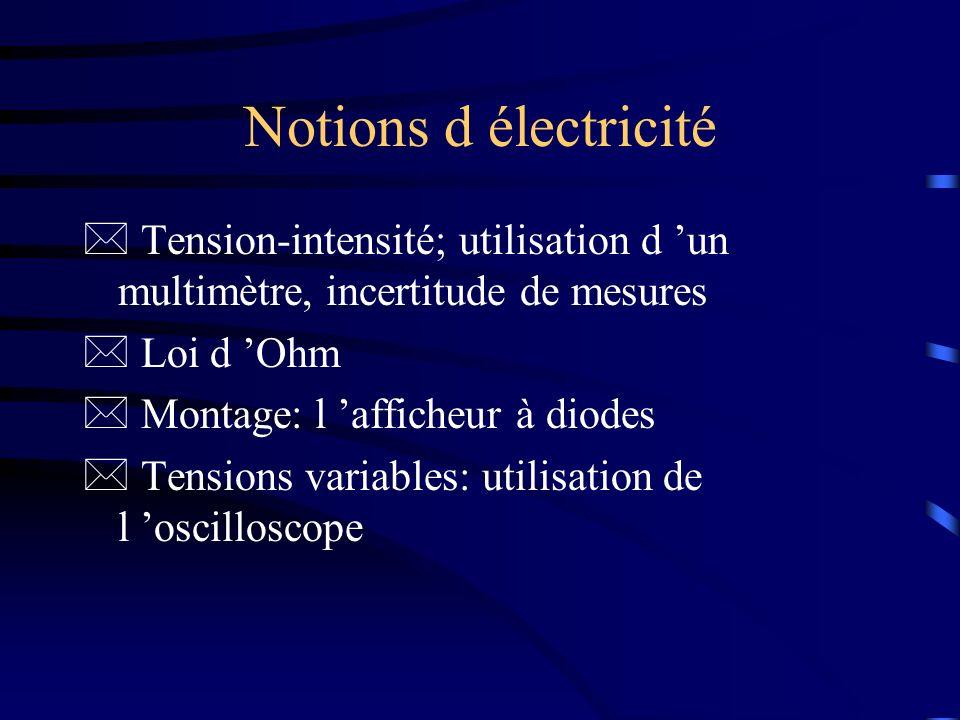 Notions d électricité * Tension-intensité; utilisation d un multimètre, incertitude de mesures * Loi d Ohm * Montage: l afficheur à diodes * Tensions