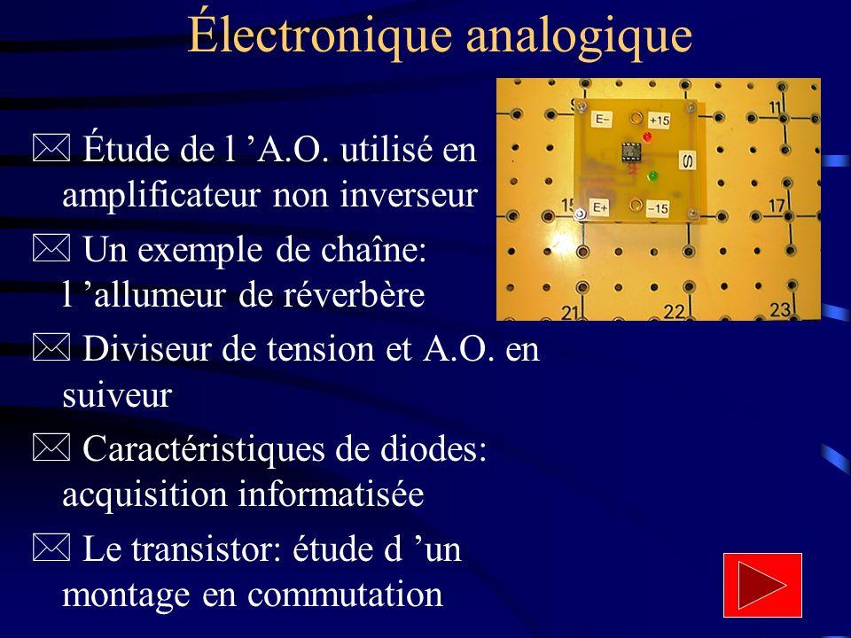 Électronique analogique * Étude de l A.O. utilisé en amplificateur non inverseur * Un exemple de chaîne: l allumeur de réverbère * Diviseur de tension