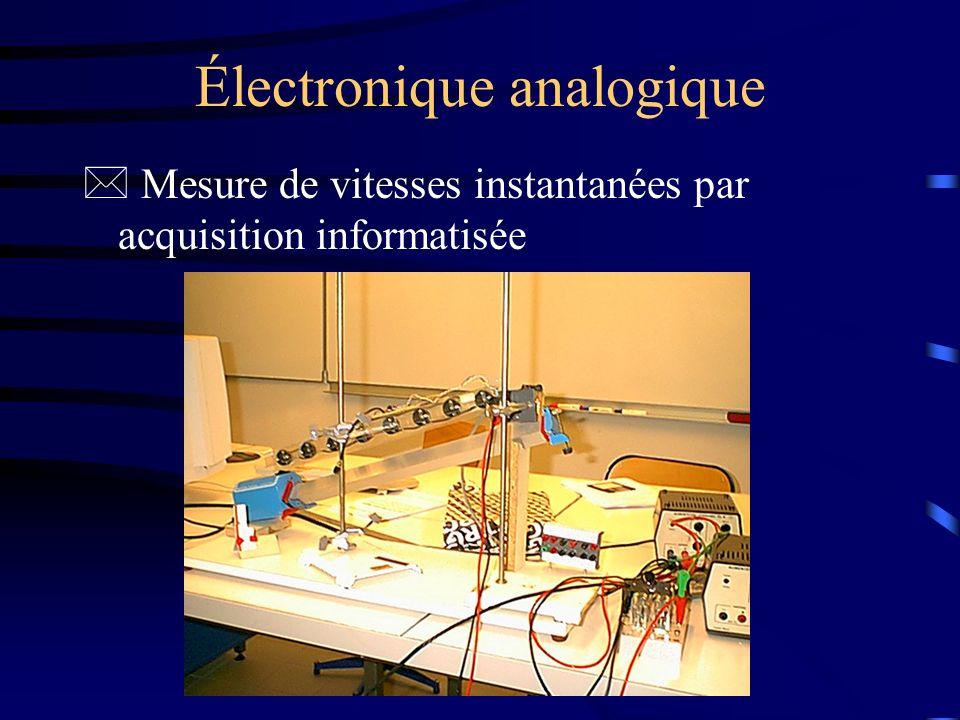 Électronique analogique * Mesure de vitesses instantanées par acquisition informatisée